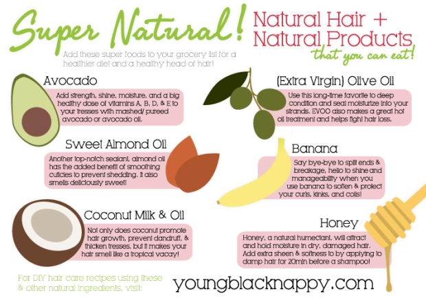 How to use Avocado, Olive Oil, Bananas, and Honey for Natural Hair